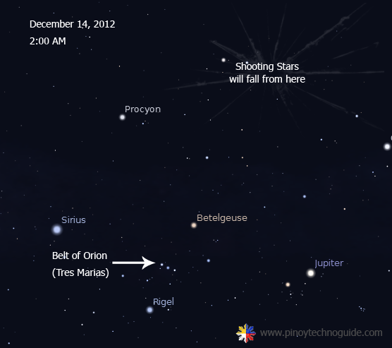 Where to Watch the Geminids Meteor Shower