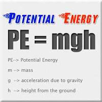 Potential Energy Formula PE = mgh