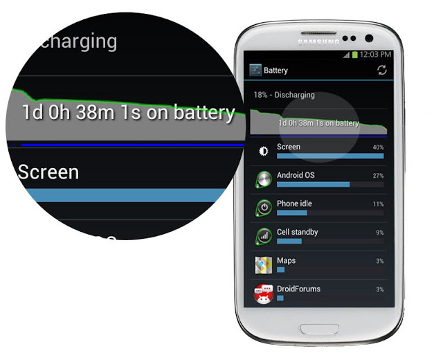 How to Extend the Battery Life of Your Android Phone