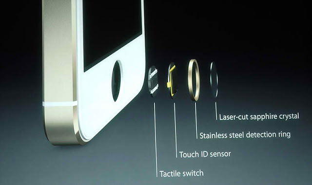 iPhone 5S TouchID Finger Print Sensor Diagram