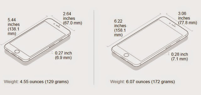 iPhone 6 vs iPhone 6 Plus dimensions