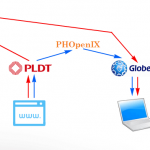 PLDT Joins PHOpenIX to Increase Local Internet Speed in the Philippines