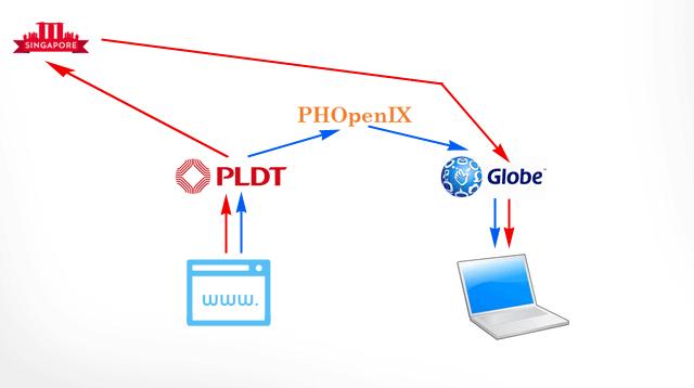 PLDT-PHOpenIX