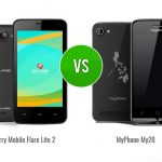 MyPhone My28 vs Cherry Mobile Flare Lite 2