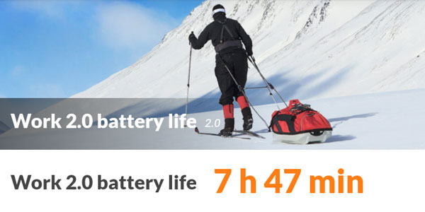 PCMark battery life test score.