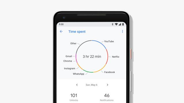 Google Home Digital Wellbeing