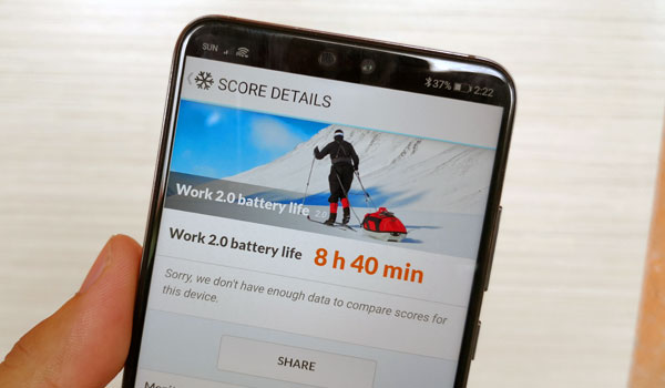Battery Life test using PCMark.