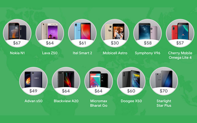 Some Android Go smartphones featured by Google.