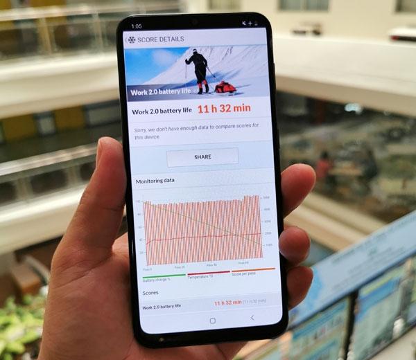 Samsung Galaxy A20 battery life