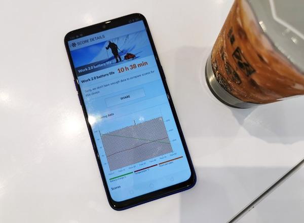 Realme 5 Pro Battery Test Score