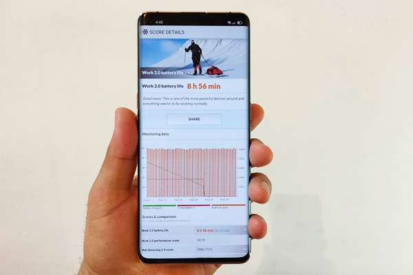 Battery Life test score of the OPPO Find X2 Pro.
